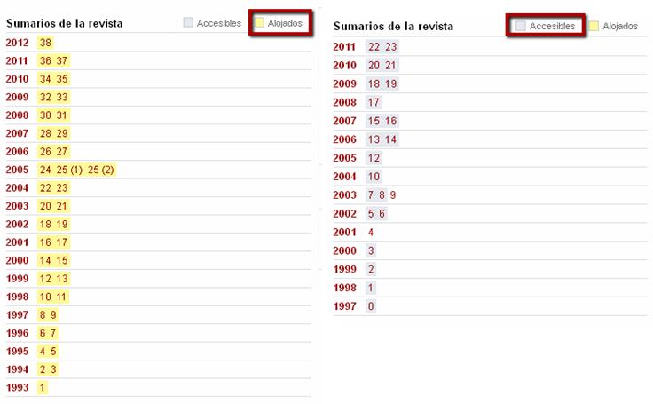 Sumario Revistas Alojadas y Accesibles